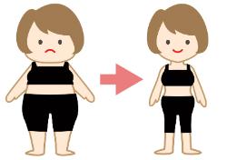 ダイエット成功のイメージ画像